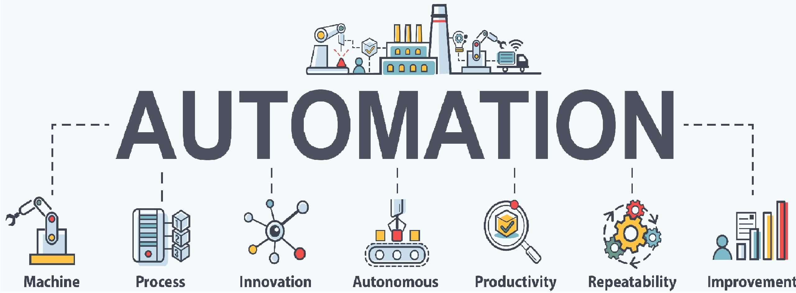 Technologies in Automation Industry