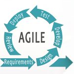 What Is Agile Software Development from a Customer's Perspective?