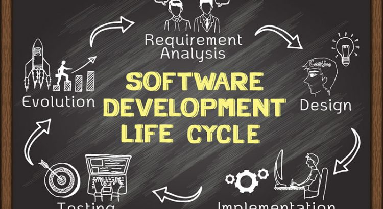 Software Product Development Life Cycle