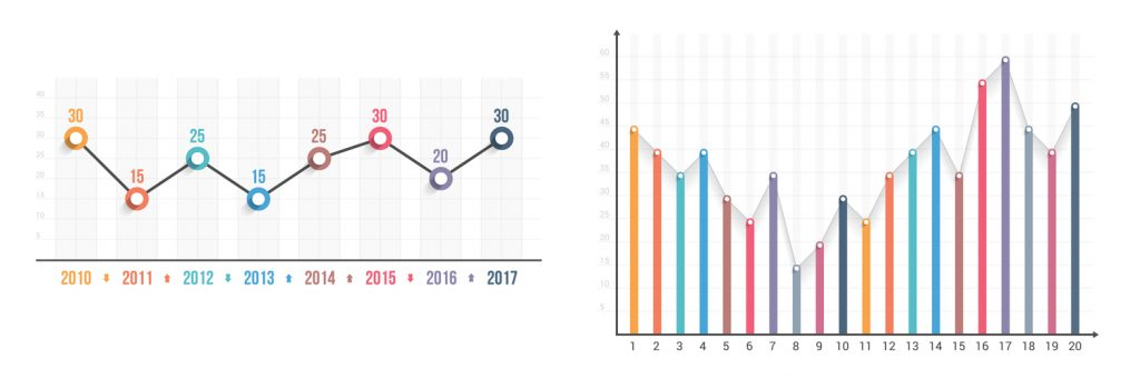 Types of Graphs Used for Data Visualization