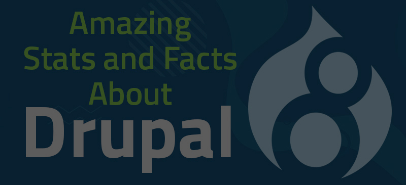 Amazing Stats and Facts About Drupal