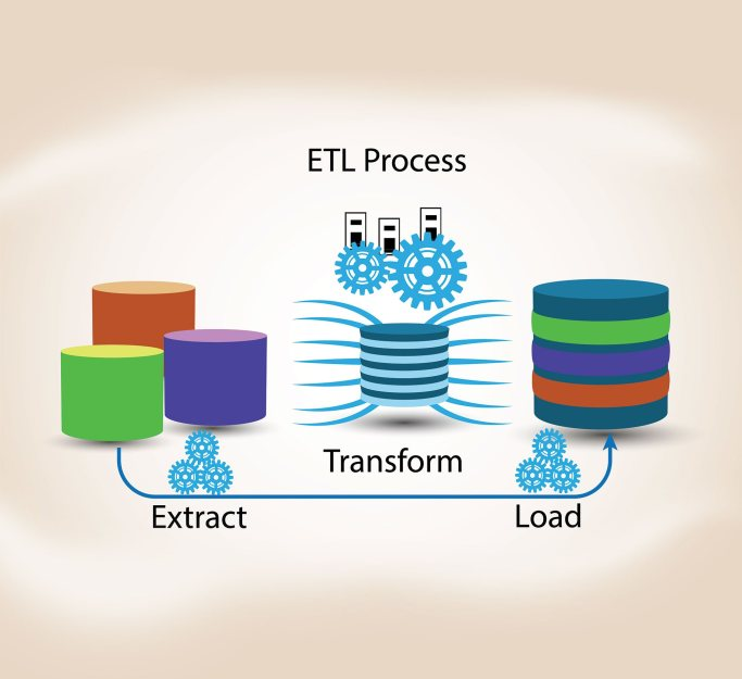 Outsource ETL Testing Service