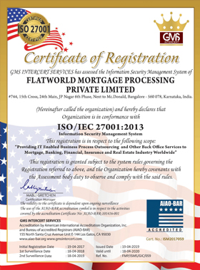 Flatworld ISO Certification