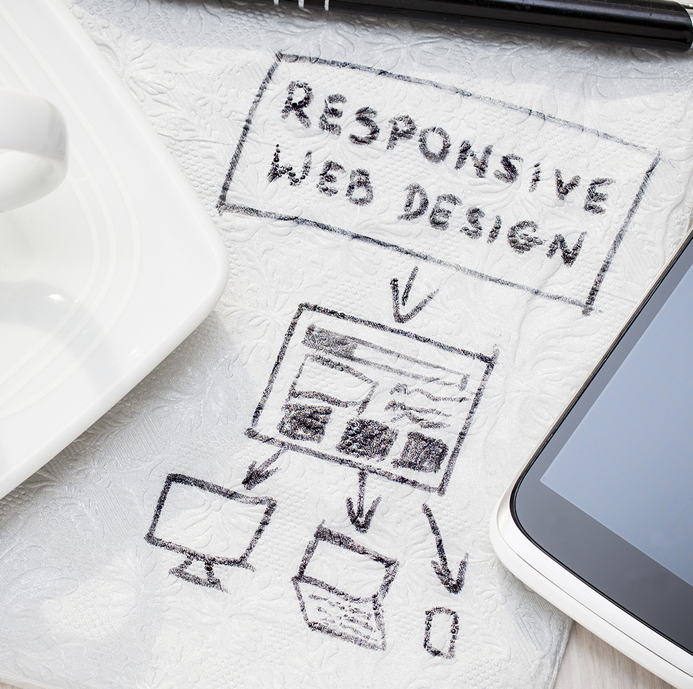 Outsource Responsive Web Design